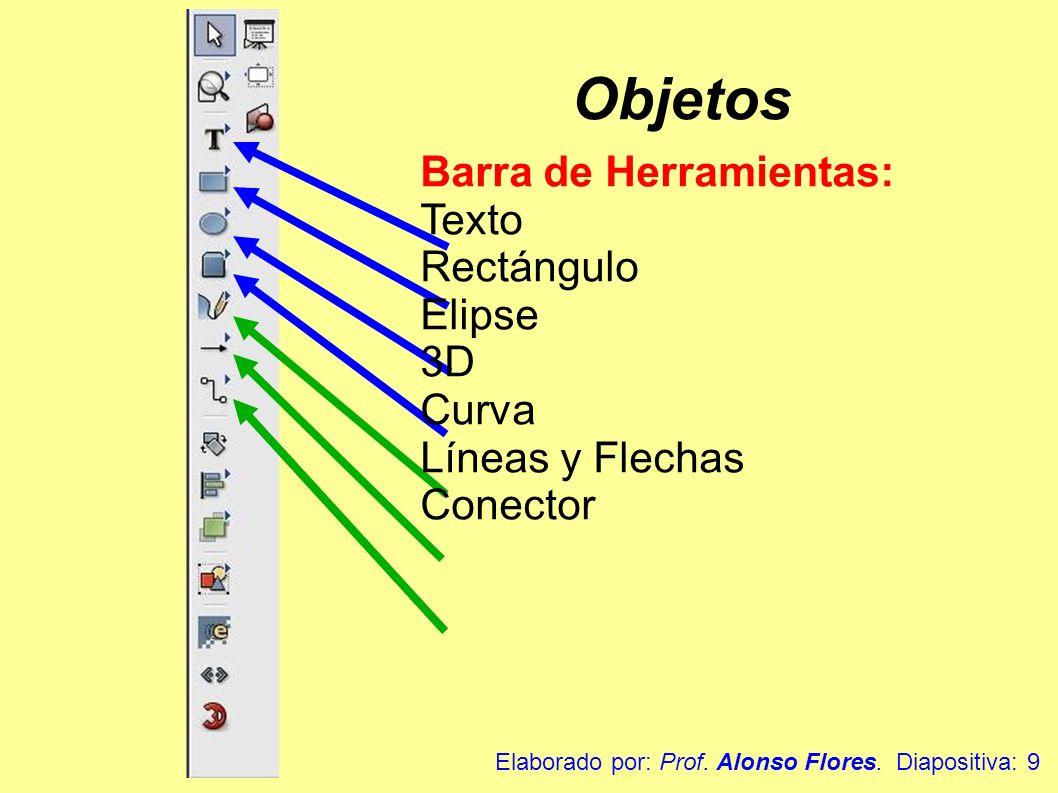Objetos Barra de Herramientas: Texto Rectángulo Elipse 3D Curva