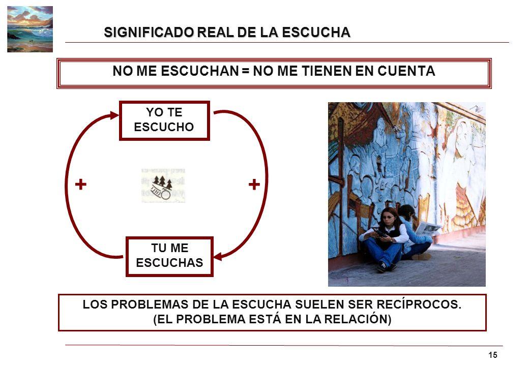 SIGNIFICADO REAL DE LA ESCUCHA