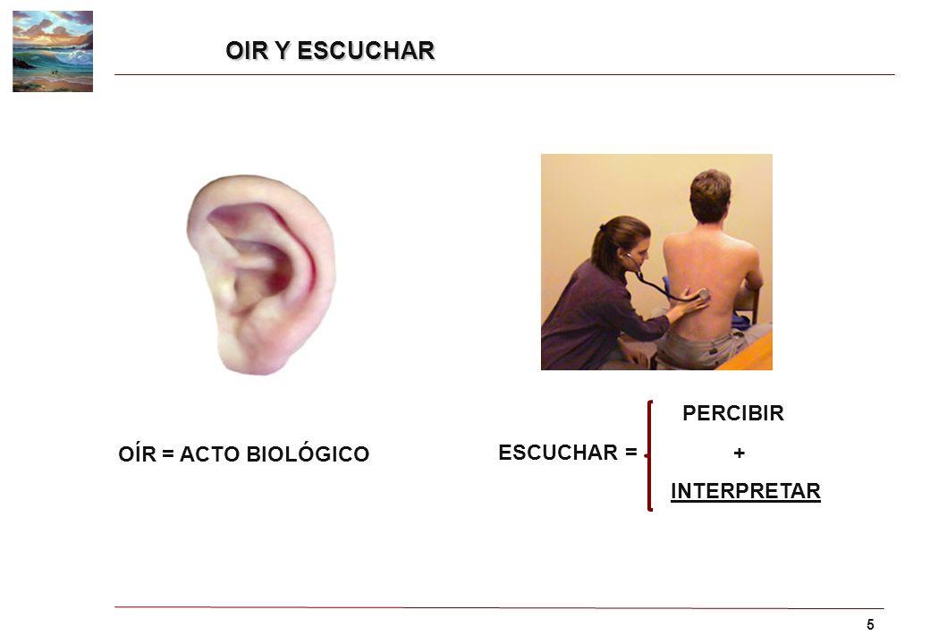 OIR Y ESCUCHAR PERCIBIR ESCUCHAR = + INTERPRETAR OÍR = ACTO BIOLÓGICO