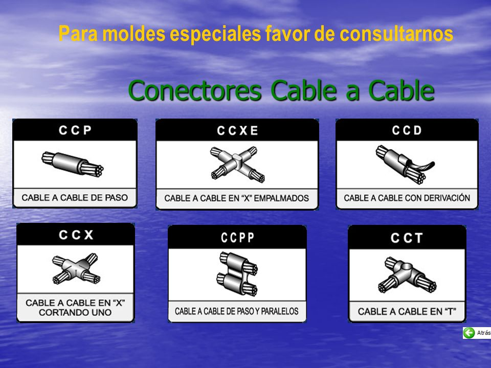 Conectores Cable a Cable