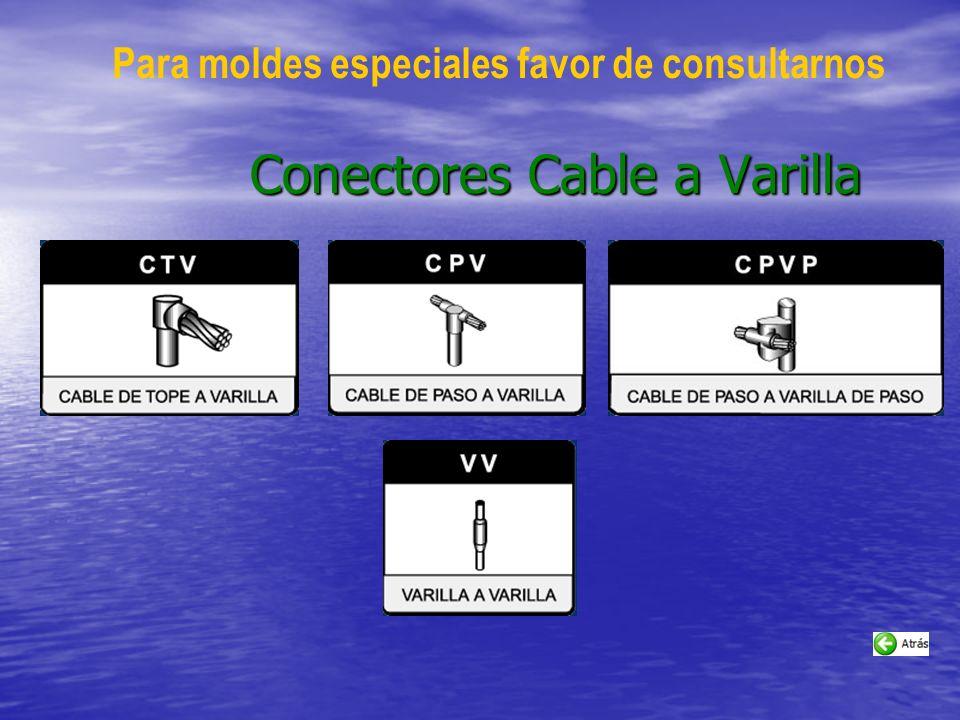 Conectores Cable a Varilla