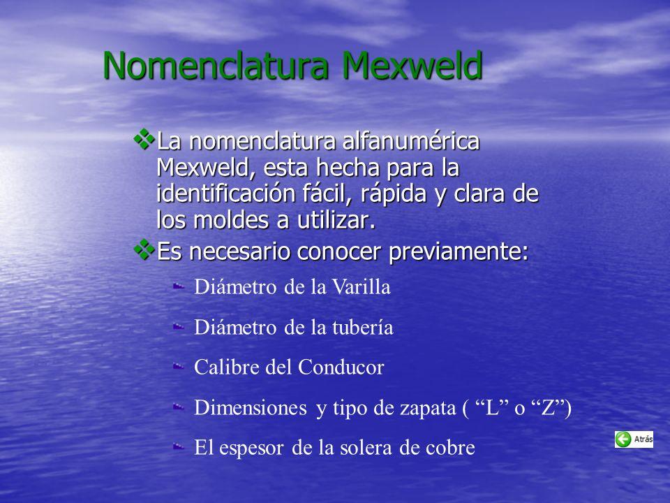 29/03/2017 Nomenclatura Mexweld.