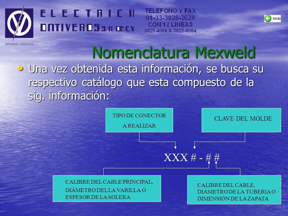 29/03/2017 Nomenclatura Mexweld. Una vez obtenida esta información, se busca su respectivo catálogo que esta compuesto de la sig. información: