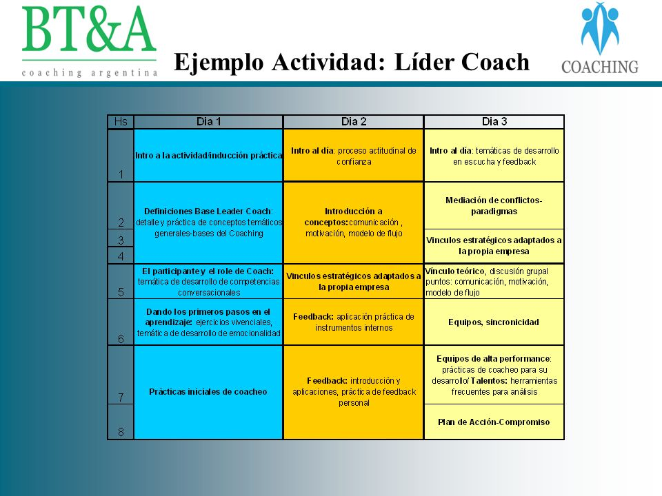 Ejemplo Actividad: Líder Coach