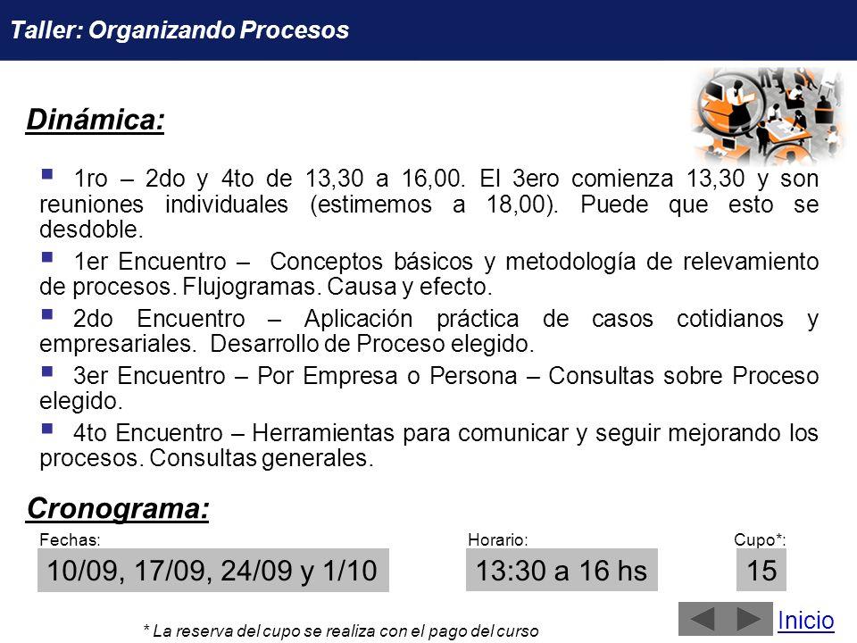 Dinámica: Cronograma: 10/09, 17/09, 24/09 y 1/10 13:30 a 16 hs 15