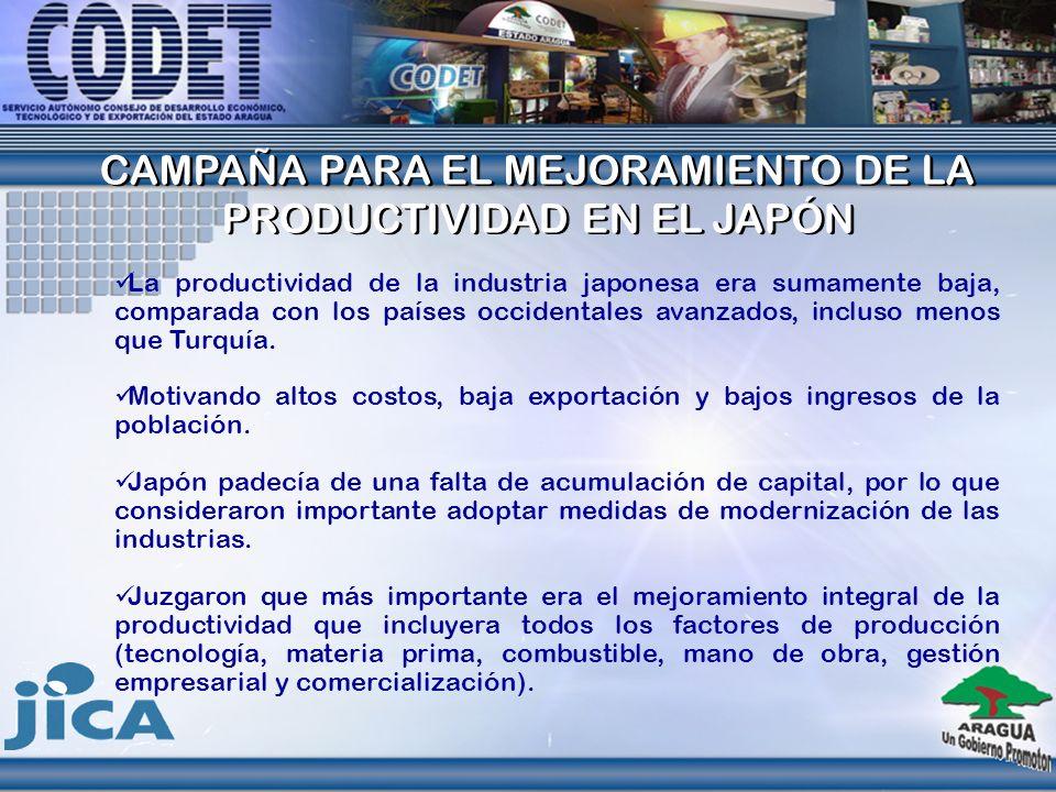 CAMPAÑA PARA EL MEJORAMIENTO DE LA PRODUCTIVIDAD EN EL JAPÓN