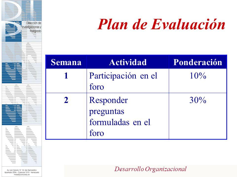 Plan de Evaluación Semana Actividad Ponderación 1