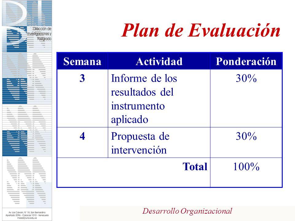Plan de Evaluación Semana Actividad Ponderación 3