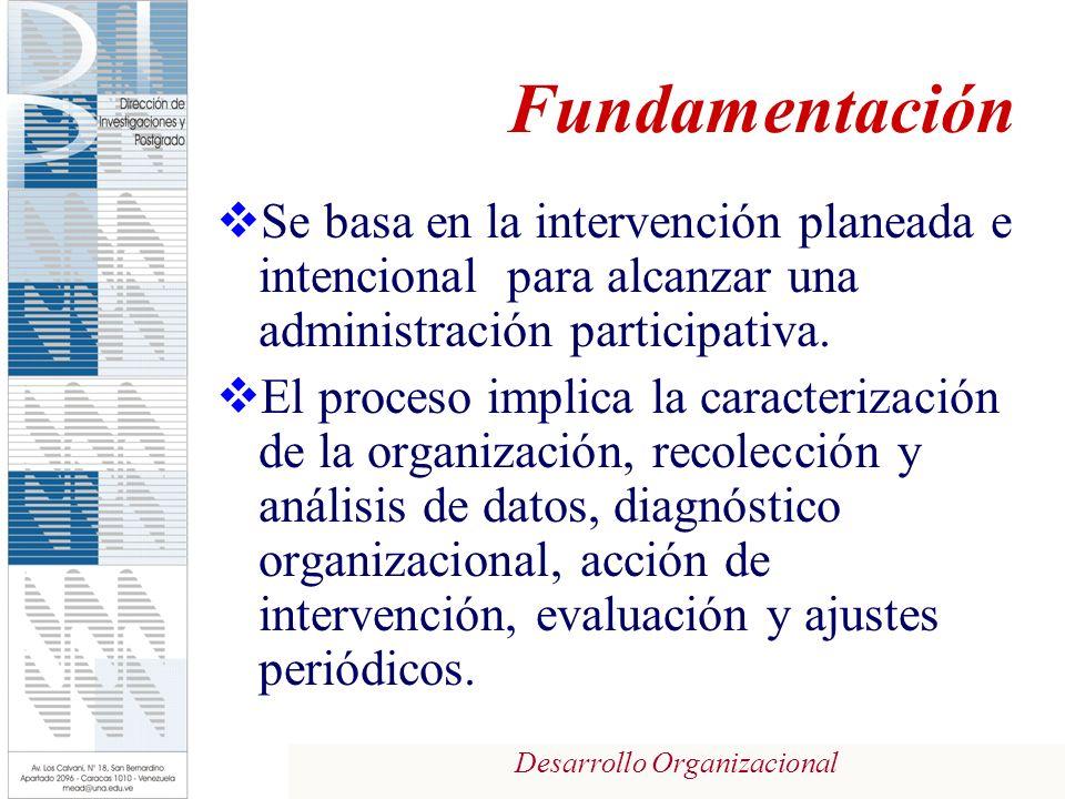 Fundamentación Se basa en la intervención planeada e intencional para alcanzar una administración participativa.