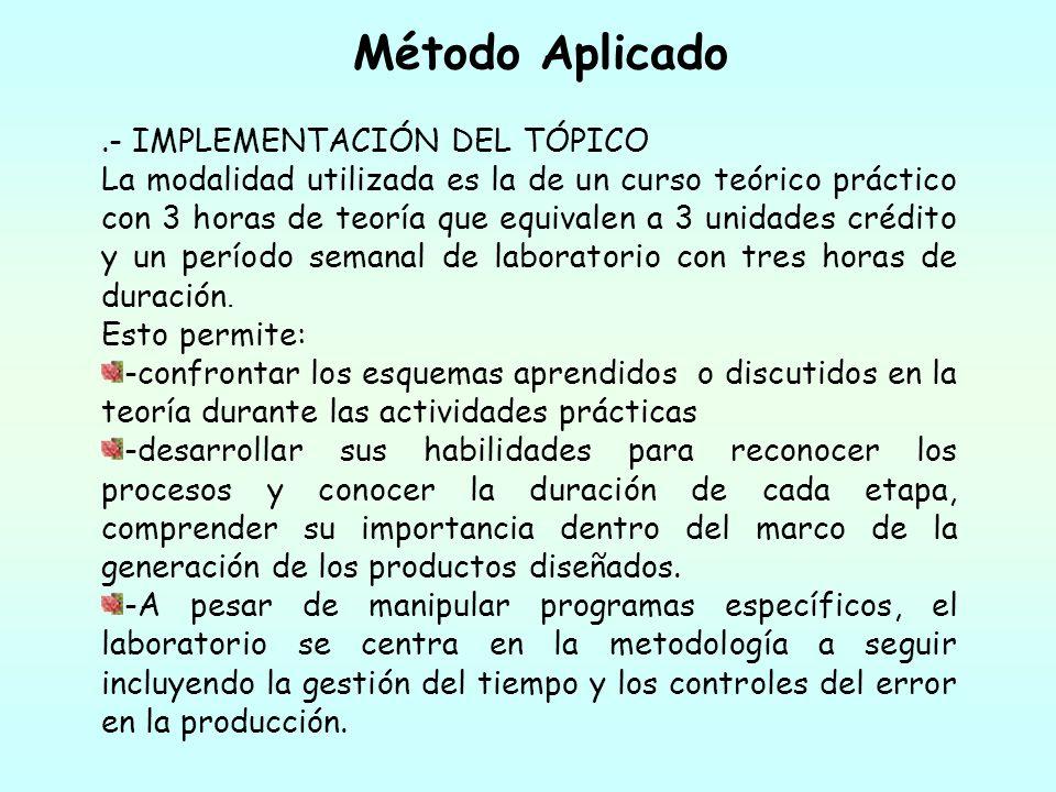 Método Aplicado .- IMPLEMENTACIÓN DEL TÓPICO