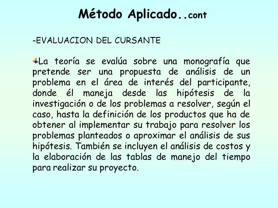 Método Aplicado..cont EVALUACION DEL CURSANTE.
