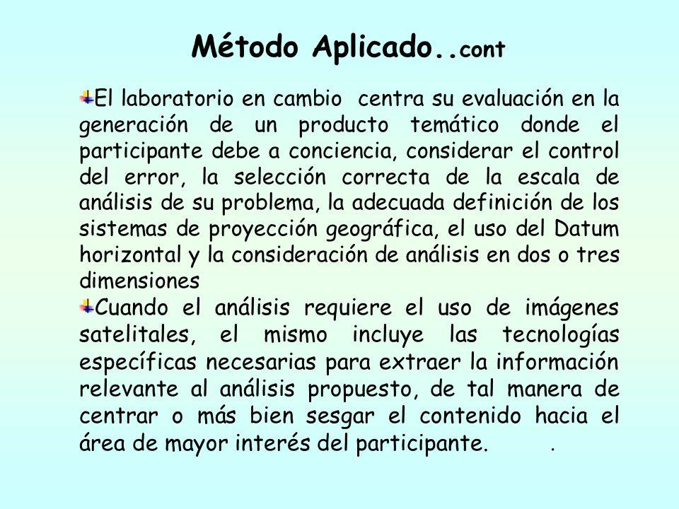 Método Aplicado..cont