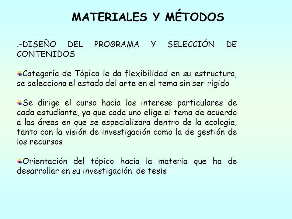 Materiales y Métodos .-DISEÑO DEL PROGRAMA Y SELECCIÓN DE CONTENIDOS