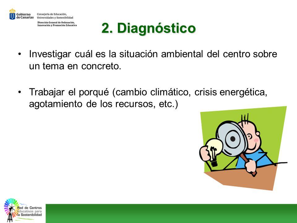 2. Diagnóstico Investigar cuál es la situación ambiental del centro sobre un tema en concreto.