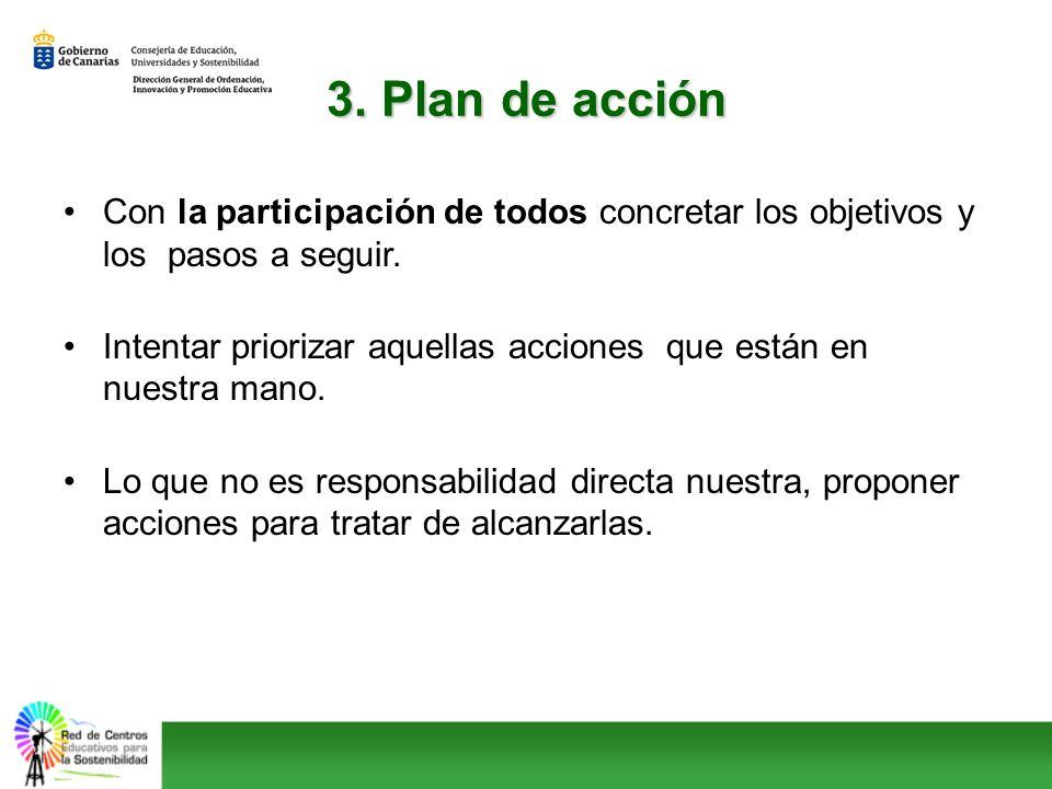 3. Plan de acción Con la participación de todos concretar los objetivos y los pasos a seguir.