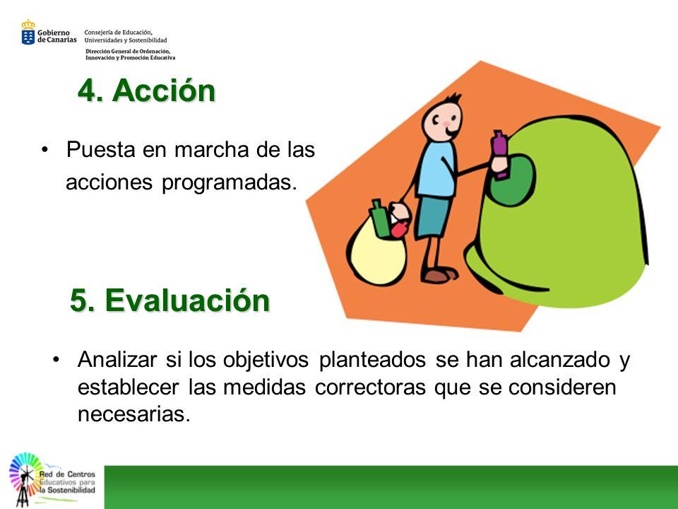 4. Acción 5. Evaluación Puesta en marcha de las acciones programadas.