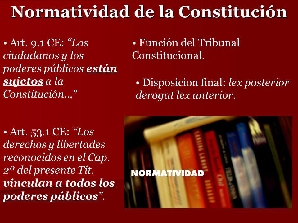 Normatividad de la Constitución
