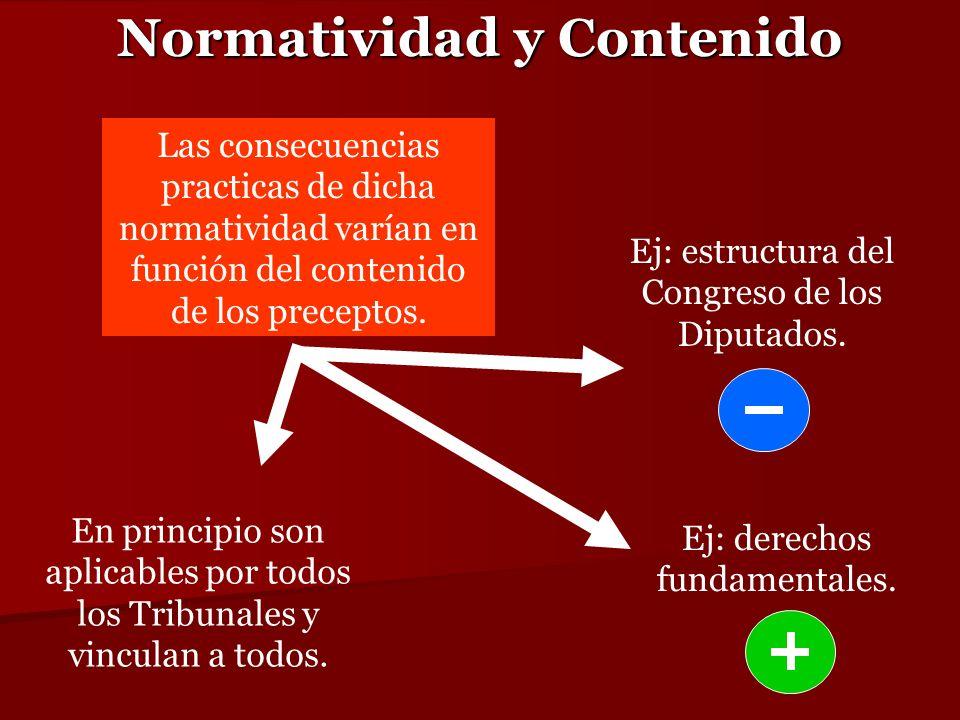 Normatividad y Contenido