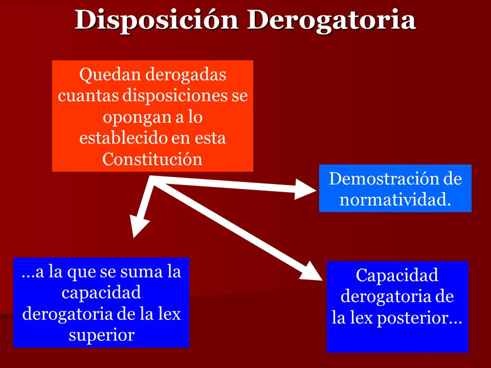 Disposición Derogatoria