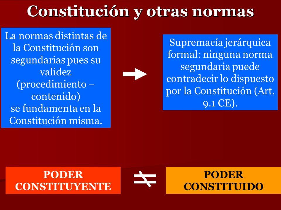Constitución y otras normas