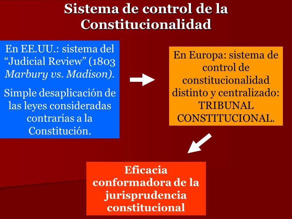 Sistema de control de la Constitucionalidad