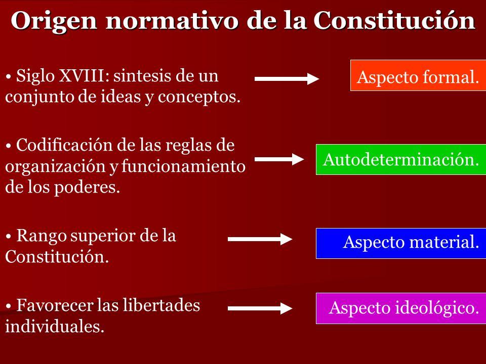 Origen normativo de la Constitución