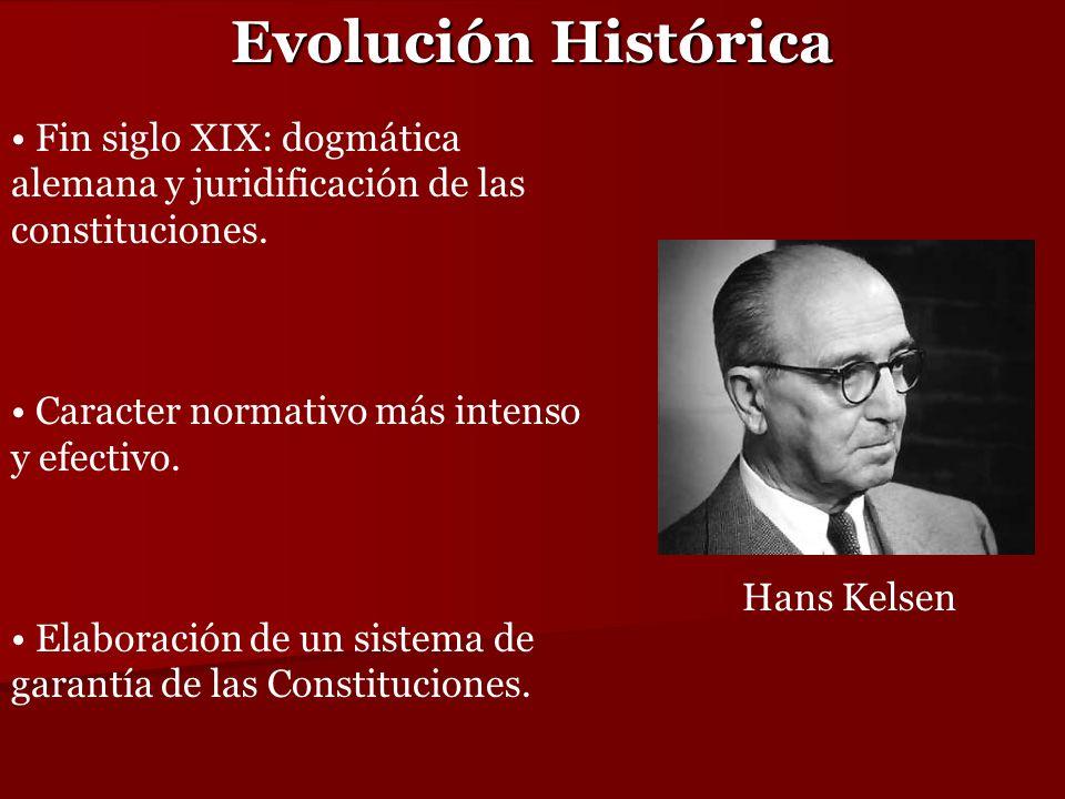 Evolución Histórica Fin siglo XIX: dogmática alemana y juridificación de las constituciones. Caracter normativo más intenso y efectivo.