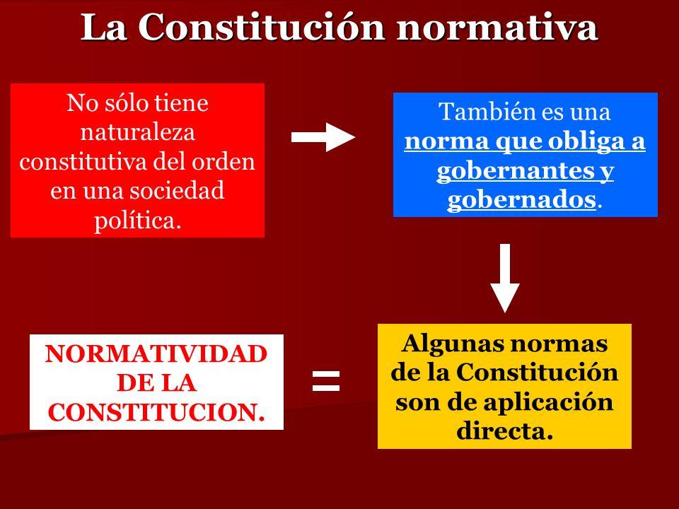 La Constitución normativa