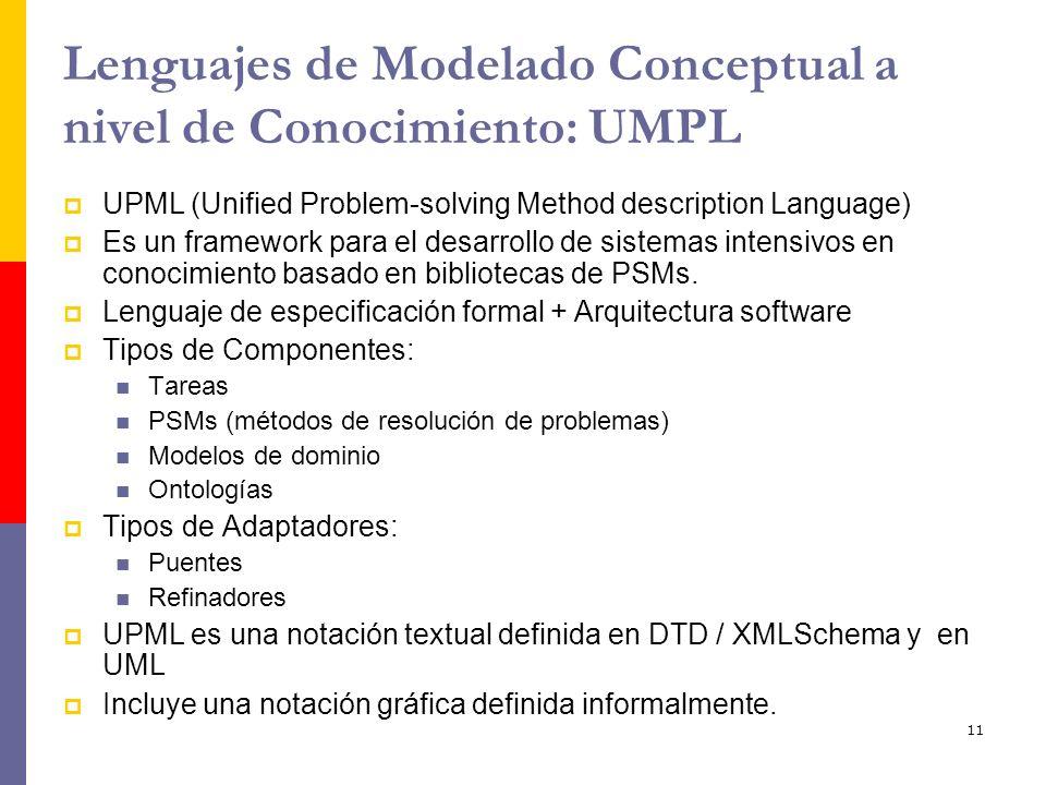 Lenguajes de Modelado Conceptual a nivel de Conocimiento: UMPL