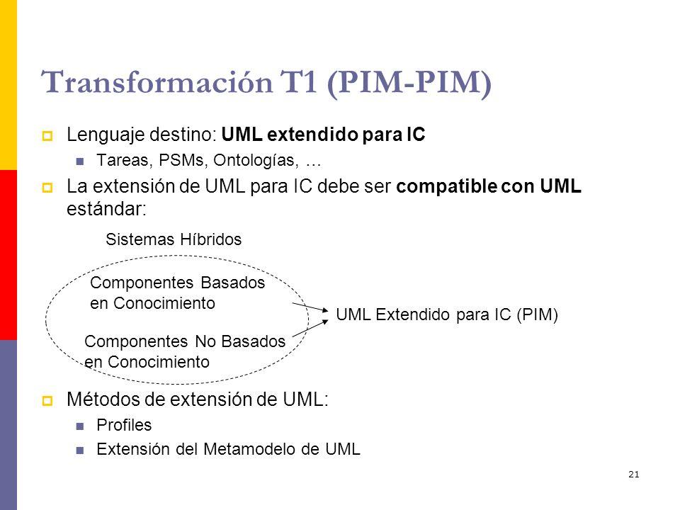 Transformación T1 (PIM-PIM)