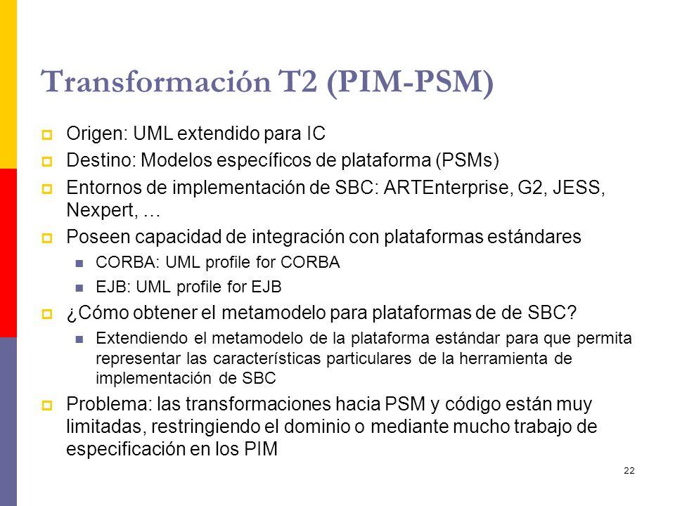 Transformación T2 (PIM-PSM)