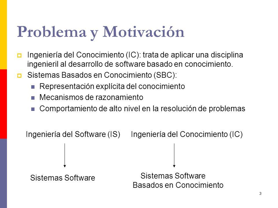 Sistemas Software Basados en Conocimiento