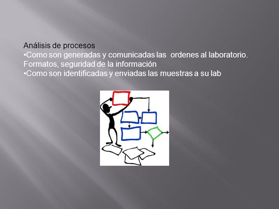 Análisis de procesos Como son generadas y comunicadas las ordenes al laboratorio. Formatos, seguridad de la información.