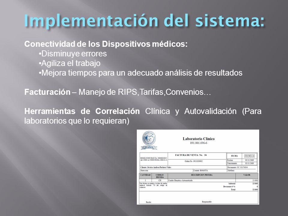 Conectividad de los Dispositivos médicos: