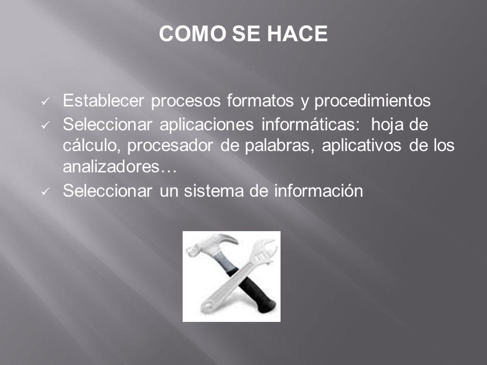 COMO SE HACE Establecer procesos formatos y procedimientos