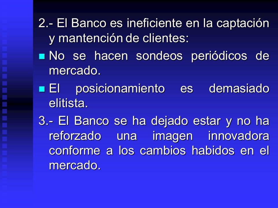 2.- El Banco es ineficiente en la captación y mantención de clientes: