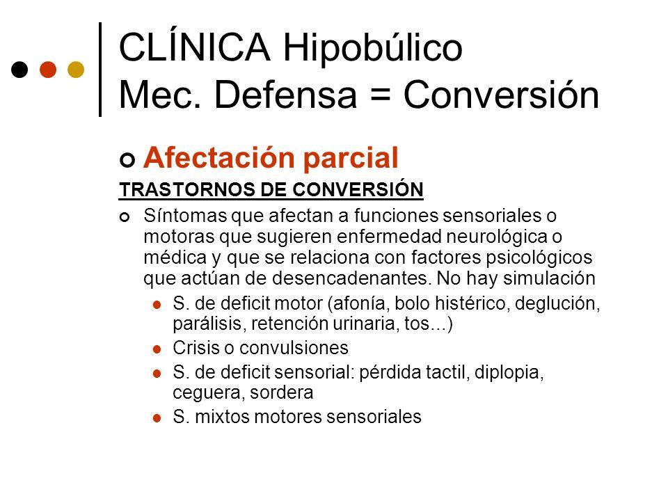 CLÍNICA Hipobúlico Mec. Defensa = Conversión