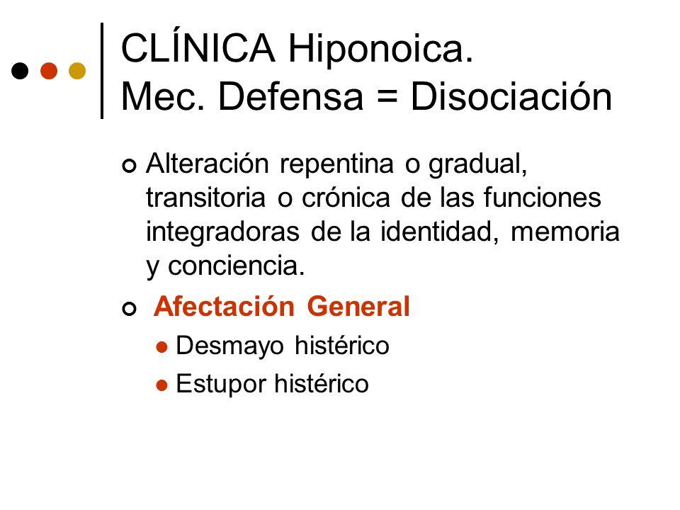 CLÍNICA Hiponoica. Mec. Defensa = Disociación