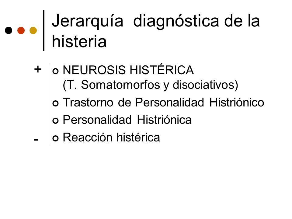 Jerarquía diagnóstica de la histeria