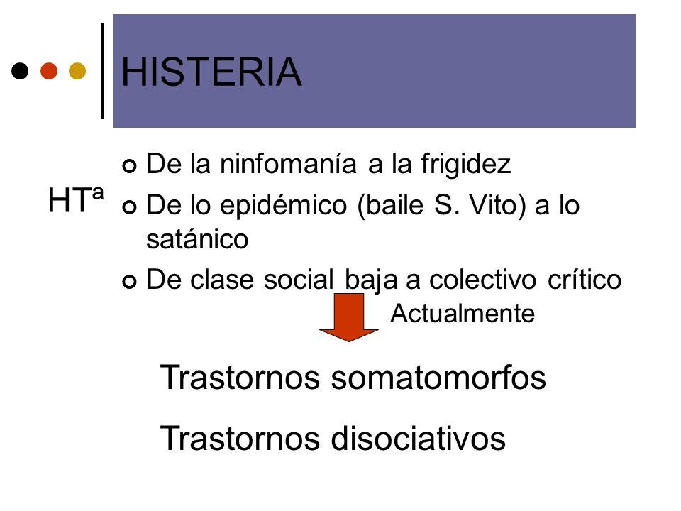 HISTERIA HTª Trastornos somatomorfos Trastornos disociativos