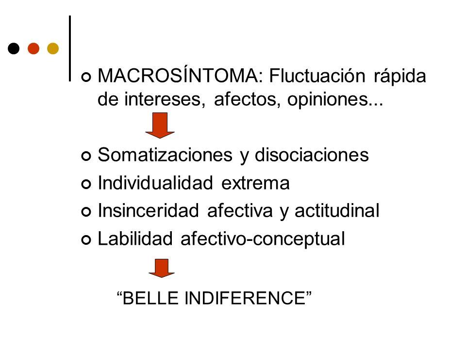 MACROSÍNTOMA: Fluctuación rápida de intereses, afectos, opiniones...