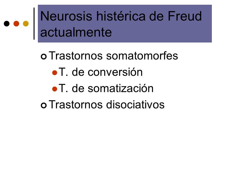 Neurosis histérica de Freud actualmente