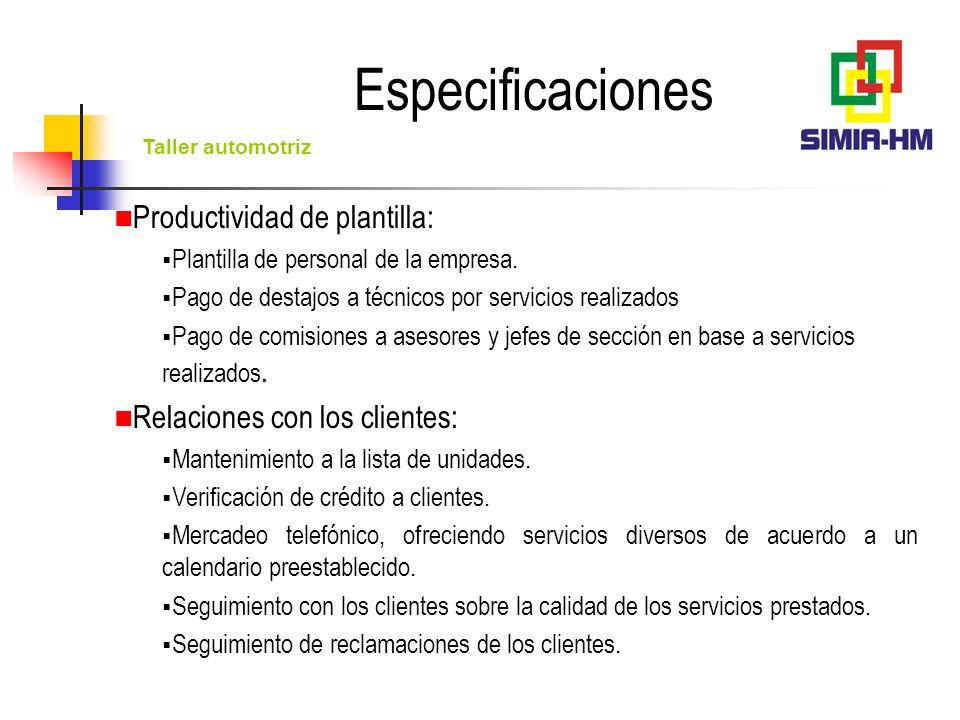 Especificaciones Productividad de plantilla: