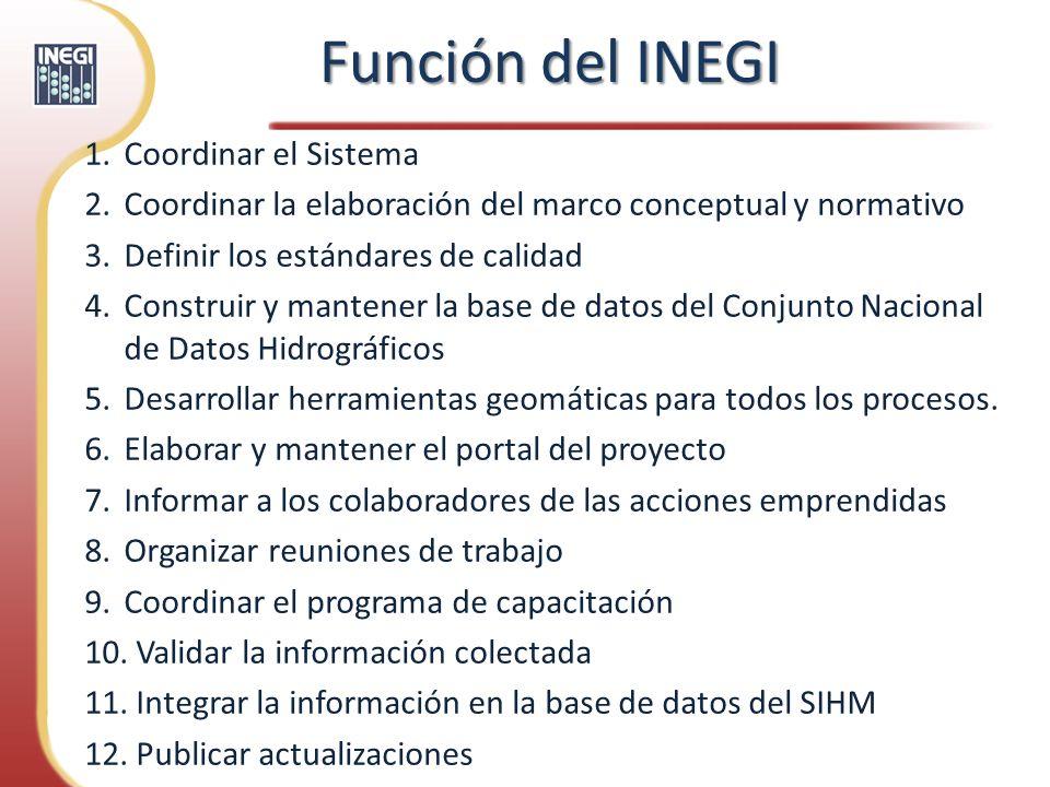 Función del INEGI Coordinar el Sistema