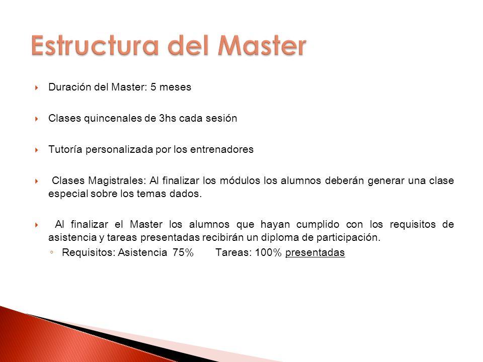 Estructura del Master Duración del Master: 5 meses