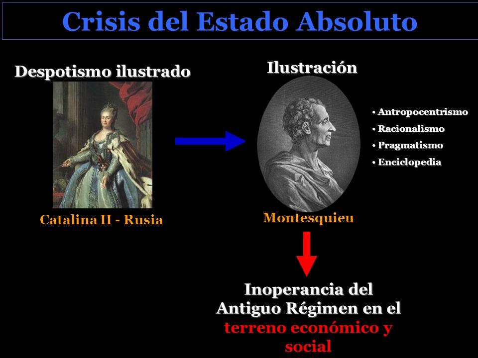 Crisis del Estado Absoluto