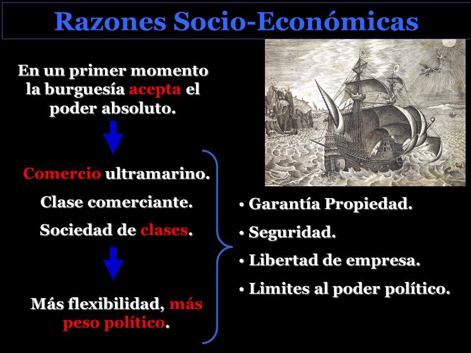 Razones Socio-Económicas