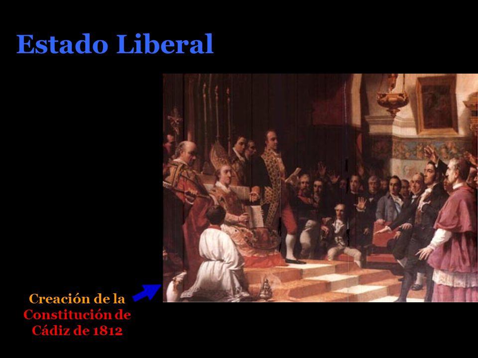 Creación de la Constitución de Cádiz de 1812