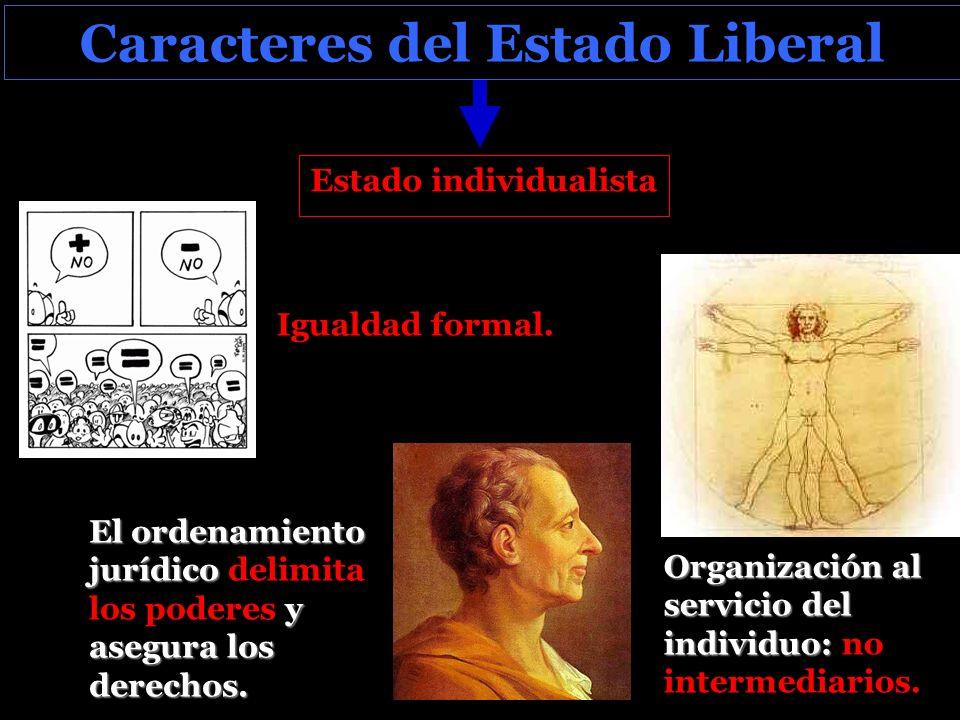 Caracteres del Estado Liberal Estado individualista