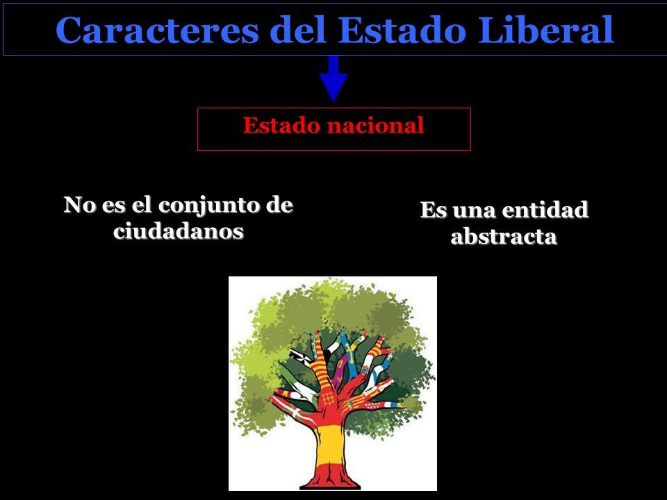 Caracteres del Estado Liberal